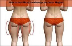 The Best Exercises for Inner and Outer Thighs PIN IT – FITNESS