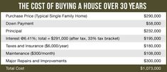 The tiny life.  Cost of traditional house versus tiny home.  CostofBuying-CS6