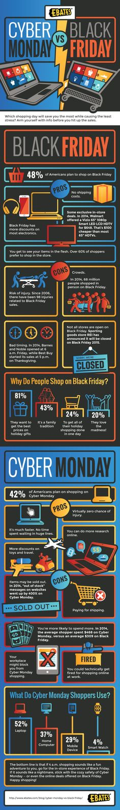 Cyber Monday vs. Black Friday #infographic #BlackFriday #CyberMonday #Business #Marketing