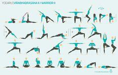 Ashtanga Yoga And Its Features Explained Yoga Flow Sequence, Yoga Sequences, Yoga Poses, Hard Yoga, Pilates, Restorative Yoga, Pause, Ashtanga Yoga, Yoga Tips