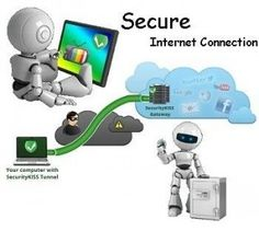 If you want to make secure internet connection then visit to http://vpncreative.com/top-vpn-providers and find out industrty top vpn providers.
