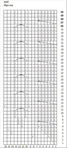 Ulla 01/11 - Ohjeet - Ida ja Emil Periodic Table, Sheet Music, Baby, Periodic Table Chart, Music Score, Infants, Baby Humor, Babies, Music Notes