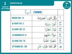 At Taubah, Tajweed Quran, Doa Islam, Kids Vector, Learn Quran, Learn To Code, Letter Recognition, Nun, Worksheets