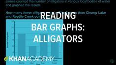 Interpreting bar graphs (alligators) | Math | 3rd grade | Khan Academy