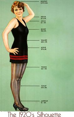 The changing shape of the 1920′s silhouette.  The Garcon look – flat chested and boyish, had only a brief fling – lasting in all from 1924 to 1927 !