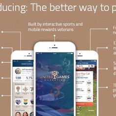 United Games Sports App – A Better Way To Play Fantasy Sports