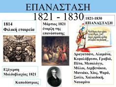 Greek Independence, Crafts For Kids, Teacher, Education, History, School, Greece, Crafts For Children, Professor