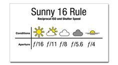 Photography Essentials: The Sunny 16 Rule