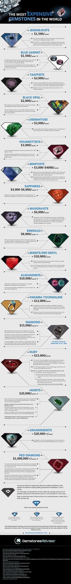 The Most Expensive Gemstones in the World Infographic - I'll take three of each one please...