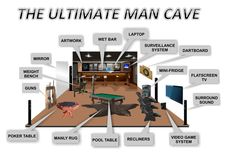 best man cave