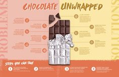 An infographic designed to help consumers identify the problems that exist in chocolate supply chains and participate in fair trade solutions. Harvest Market, Fair Trade Chocolate, Specialty Foods, Tool Design, Infographic, Big, Infographics, Visual Schedules