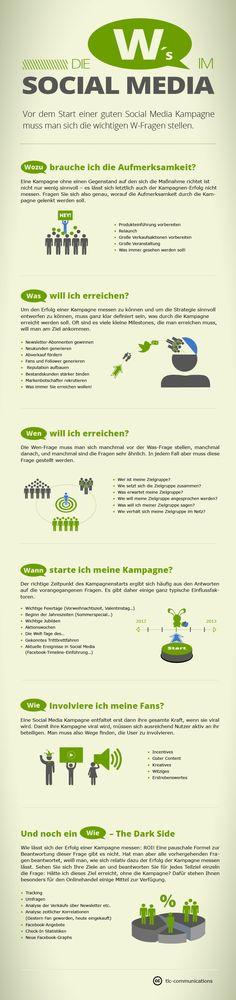 Die W's in Social Media. Infografik in CC-Lizenz. Einfach unter Angabe von www.tlc-communications.de verwenden.