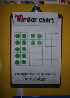 Close View of One Teacher's Number Corner | Math Learning Center