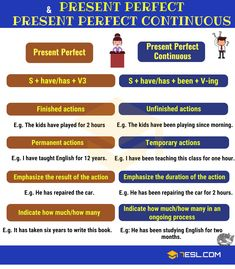 Present Perfect vs Present Perfect Continuous! Learn the difference between the Present Perfect and Present Perfect Continuous Tense in English with examples an English Tenses Chart, English Grammar Tenses, Teaching English Grammar, English Grammar Worksheets, Grammar And Punctuation, English Verbs, English Phrases, Grammar And Vocabulary, English Language Learning