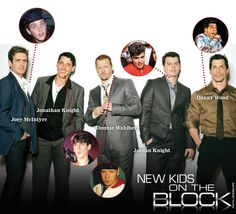 New Kids on the Block....then and now WOW