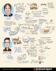 Hydrogen Keith and Irish | Flickr