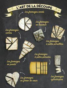Charcuterie Board Meats, Plateau Charcuterie, Charcuterie Plate, Charcuterie And Cheese Board, Cheese Boards, Meat And Cheese, Wine Cheese, Food Platters, Cheese Platters