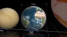 Ecco quanto siamo piccoli rispetto all'universo. Uno spettacolare filmato o  mette a confronto le dimensioni di pianeti e stelle.