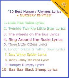 10 Best Nursery Rhymes Lyrics • NURSERY RHYMES • Music Video