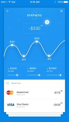 Statistic app free #creditcardview #debitcard #dashboard