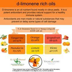 Citrus Fresh   EssentialOilObsessed.com.  d-limonene,  orange, lemon, tangerine, mandarin, grapefruit, elemi