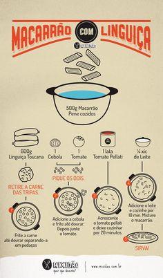 Receita ilustrada de Macarrão com linguiça, uma prato muito fácil e rápido de preparar. Muito saboroso, uma ótima refeição. Ingredientes: linguiça toscana, cebola, tomate, tomate pellati, leite e macarrão pene.