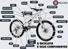 Nesta matéria do Núcleo Bike, apresentamos a bicicleta e seus componentes, assim, fica mais fácil você entender o funcionamento da bike, conversar com outros ciclistas e até mesmo com o mecânico em uma futura manutenção de sua magrela.