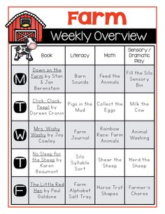 Farm Preschool Theme Weekly Overview with book recommendations, literacy activities and centers, math activities and centers, sensory bins, and dramatic play. Lesson Plans For Toddlers, Preschool Lesson Plans, Preschool At Home, Preschool Themes, Daycare Themes, Kindergarten Crafts, Toddler Learning Activities, Literacy Activities, Fun Learning