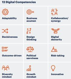 Change Management, Digital Strategy, Work On Yourself, Twitter Sign Up, Innovation, Politics, Infographics, Landing Pages, Infographic