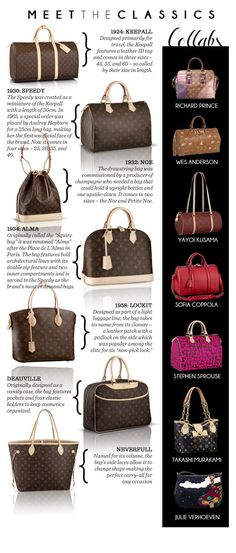 Designer Bag Index ~ Louis Vuitton