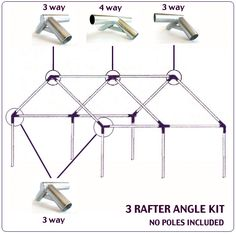 3 Rafter Kit Walltent and Canvas tents shop