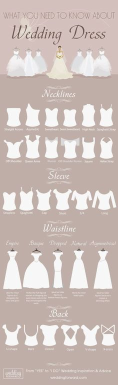 Simple wedding dress. All brides think of having the ideal wedding, however for this they require the best wedding gown, with the bridesmaid's dresses complimenting the brides dress. Here are a number of tips on wedding dresses.