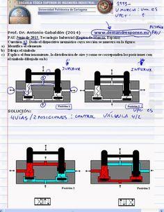 Tecnología Industrial II. Neumática. Examen de junio13. Cuestión A2 sub