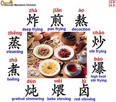 Learn Chinese language from Karen - A Chinese girl. I will master you in pronouncing chinese words with Pinyin. Mandarin Lessons, Learn Mandarin, Chinese Phrases, Chinese Words, How To Speak Chinese, Learn Chinese, Basic Chinese, Mandarin Language, Chinese Posters