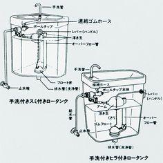 toiletタンク