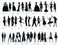 History of Fashion illustration antique vintage modern dress designs clothing range