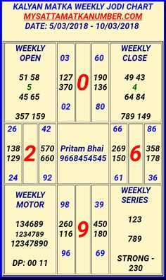KaLyan Matka Weekly Jodi This Satta Matka Weekly Guessing Chart Help You More Money From Matka. Lucky Numbers For Lottery, Winning Lottery Numbers, Lottery Result Today, Lottery Results, Weekly Astrology, Astrology Chart, Military Pay Chart, Tatuajes