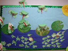 growing, learning, laughing: BULLETIN / NOTICE-BOARD DISPLAYS & ROLEPLAY AREAS