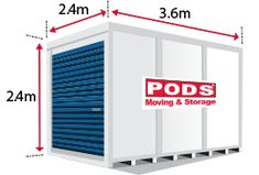 Not sure what PODS container size is right for your moving or storage needs? PODS can help you choose from three convenient sizes that suit any move. Pods Moving Cost, Pods Moving And Storage, Moving Storage Containers, Storage Pods, Moving Costs, Moving Tips, Moving Places, Moving Across Country, Organizing For A Move