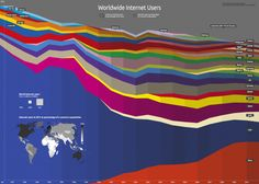 Worldwide Internet Users: How The Internet Has Spread Around The World