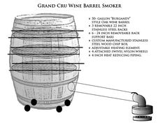 Wine Barrel Project Smoker