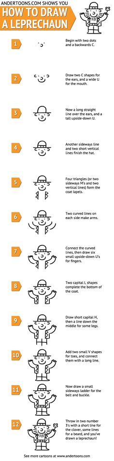 How To Draw A Cartoon Leprechaun – Tutorial  St. Patrick's Day is coming up fast, so I thought this week I'd show you how to draw a cartoon leprechaun in only twelve easy steps.