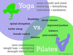 image the saw pilates posture - Google Search