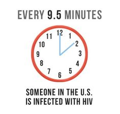 Every minutes someone in the US is infected with HIV. HIV/AIDS reaches far beyond just the U. it is a worldwide pandemic. Hiv Images, Hiv Facts, Hiv Prevention, Living With Hiv, Nurse Art, Aids Awareness, Infection Control, Bacteria Cartoon, Aids Virus