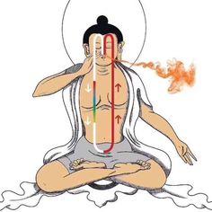 Tibetan Buddhism, Buddhist Art, Pink Story, Vajrayana Buddhism, Mandala Drawing, Yoga Art, Tantra, Yoga Meditation, Art And Architecture