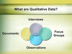 Overview and explanation of Qualitative Research Methods