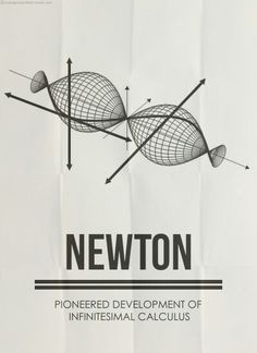 #newton #matematik
