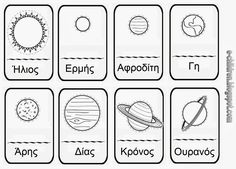 Space Classroom, Classroom Themes, Space Solar System, Sistema Solar, Earth From Space, Physical Science, Kid Spaces, Solar Power, Geography
