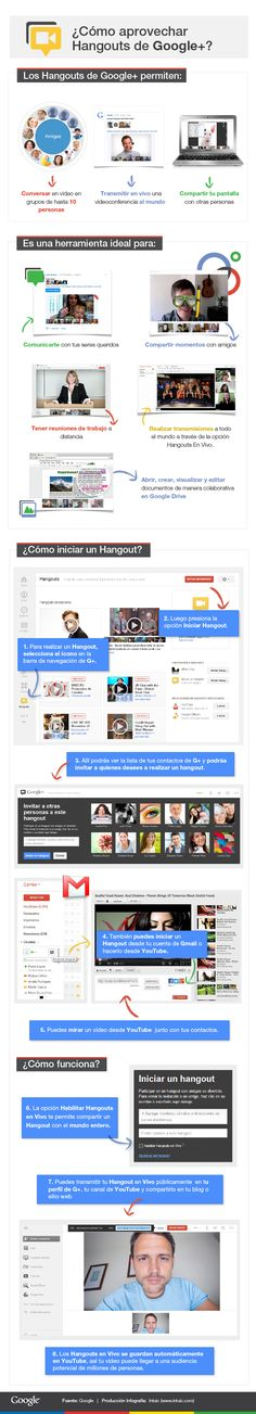 infografía de hangouts Business Marketing, Internet Marketing, Online Marketing, Social Media Marketing, Marketing Strategies, Professor, Communication, Web 2.0, Google Plus