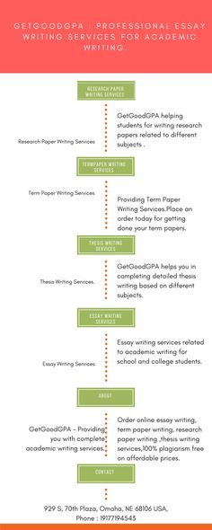One stop solution for academic content writing services, providing best format custom content based on research and will be plagiarism free. You can place an online order for essay writing service including term papers, thesis writing, and research paper writing services.